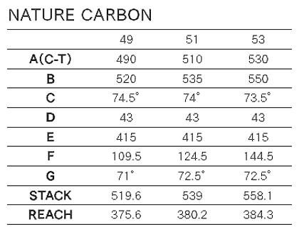 naturecarbon